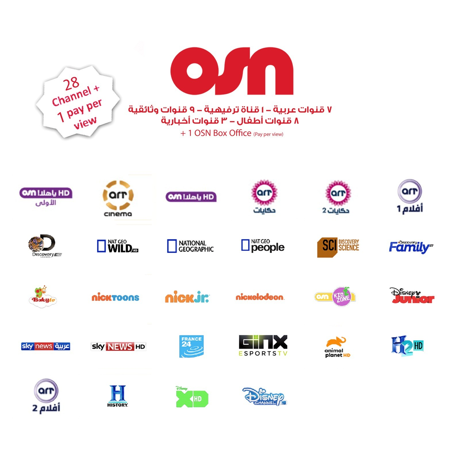 How To Pay Osn